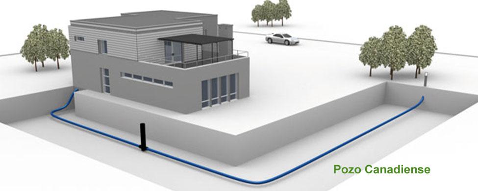 Pozo canadiense, tu casa más sostenible gracias a la geotermia