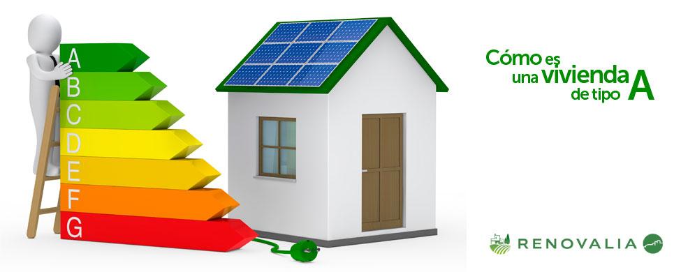 Certificado de eficiencia energética, ¿cómo es una vivienda de tipo A?
